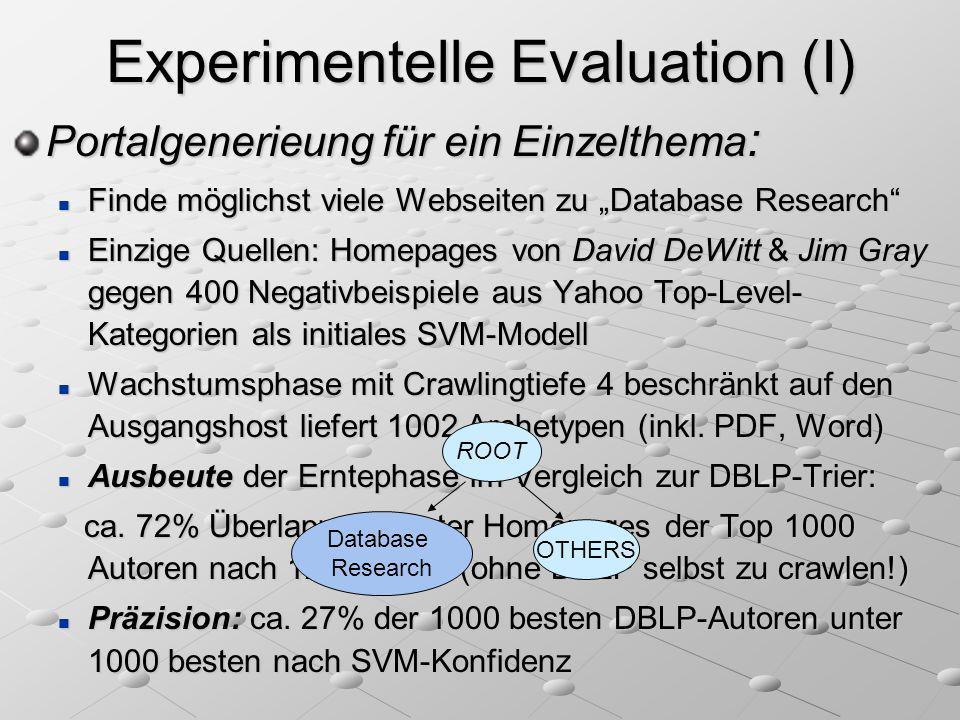 Experimentelle Evaluation (I) Portalgenerieung für ein Einzelthema : Finde möglichst viele Webseiten zu Database Research Finde möglichst viele Websei