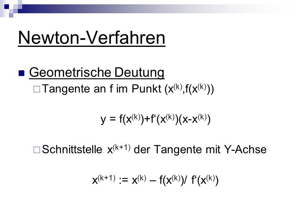 Newton-Verfahren Geometrische Deutung Tangente an f im Punkt (x (k),f(x (k) )) y = f(x (k) )+f(x (k) )(x-x (k) ) Schnittstelle x (k+1) der Tangente mi