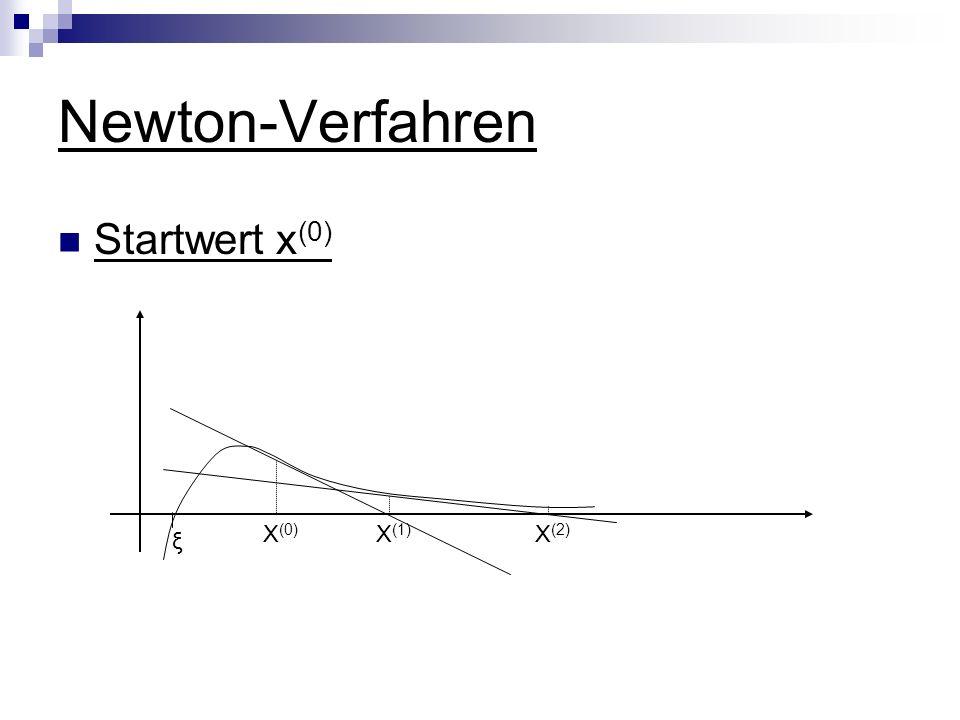 Newton-Verfahren Startwert x (0) ξ X (0) X (2) X (1)
