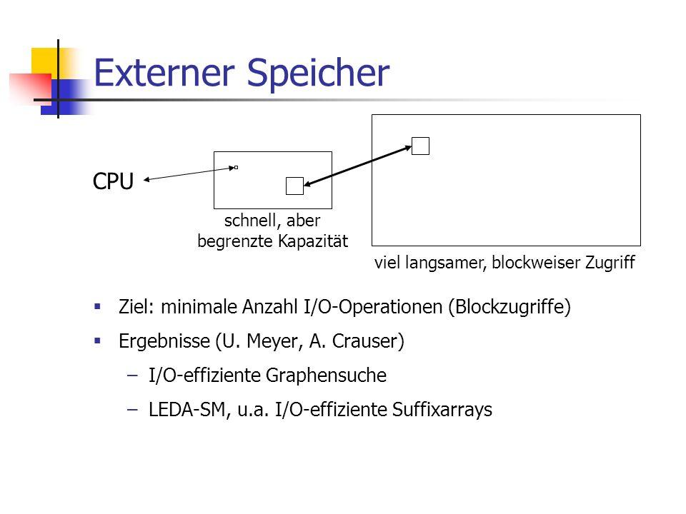 Externer Speicher Ziel: minimale Anzahl I/O-Operationen (Blockzugriffe) Ergebnisse (U. Meyer, A. Crauser) –I/O-effiziente Graphensuche –LEDA-SM, u.a.