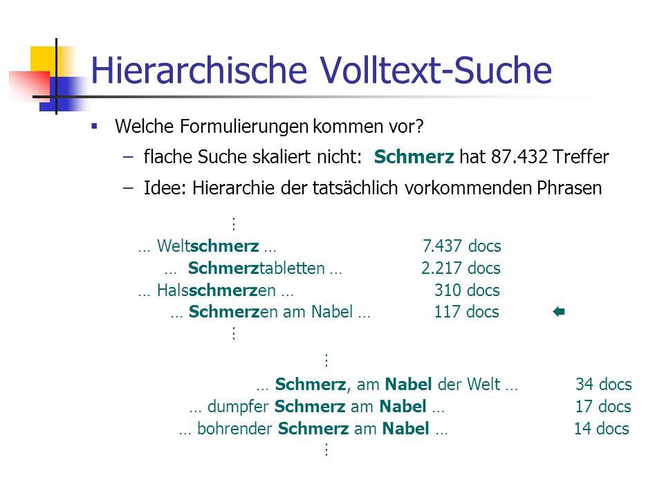 Hierarchische Volltext-Suche Vorarbeiten (Nevill-Manning, Witten, Moffat, …) –Hierarchie mehrfach vorkommender Phrasen in Linearzeit Offene Fragen –Suchtiefe logarithmisch.
