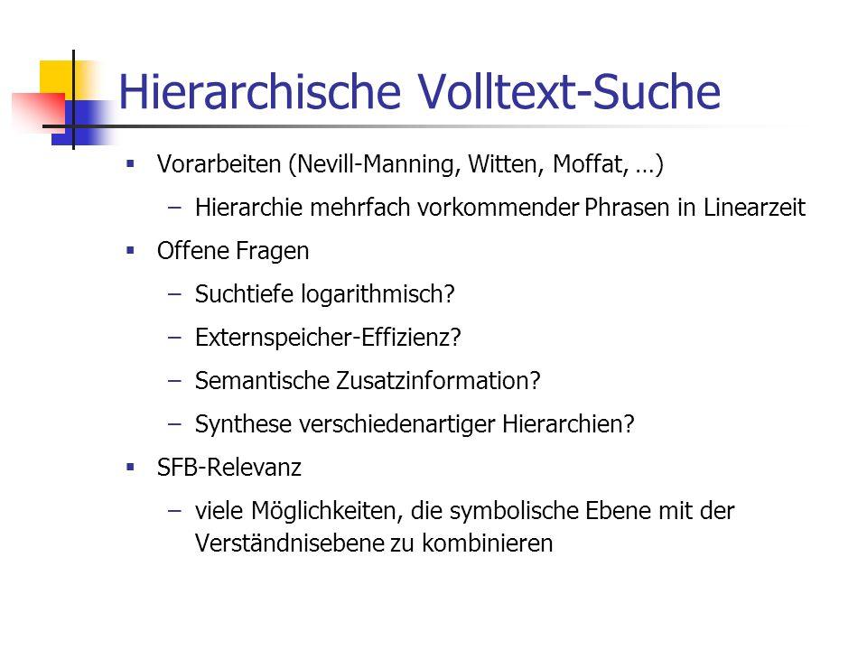 Hierarchische Volltext-Suche Vorarbeiten (Nevill-Manning, Witten, Moffat, …) –Hierarchie mehrfach vorkommender Phrasen in Linearzeit Offene Fragen –Su
