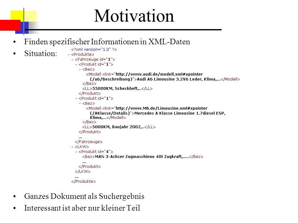 Grundidee Segmentieren von XML-Daten Berücksichtigen von Text und Dokumentstrukturen Basis ist HITS- Algorithmus auf vereinfachter DOM-Struktur Erweiterung von HITS wegen innerer Baumstruktur von DOM und Berücksichtigung von Text A A B B Produkte Fahrzeuge Produkt Bez Modell LL