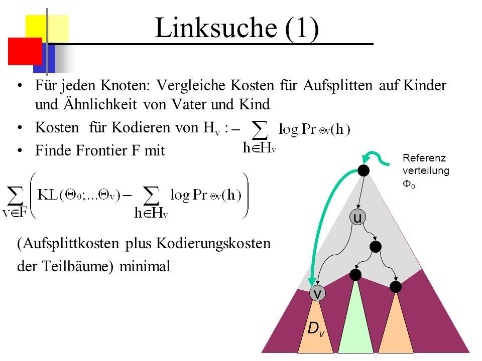 Linksuche (2) Splitte u auf Kinder v, wenn Kosten für Splitten plus Kosten für Teilbäume zu kodieren kleiner als die Kosten der Gesamtdaten in H u zu kodieren.