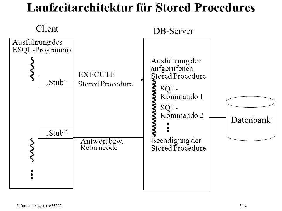 Informationssysteme SS20048-18 Laufzeitarchitektur für Stored Procedures Datenbank Client DB-Server Ausführung des ESQL-Programms Stub... EXECUTE Stor