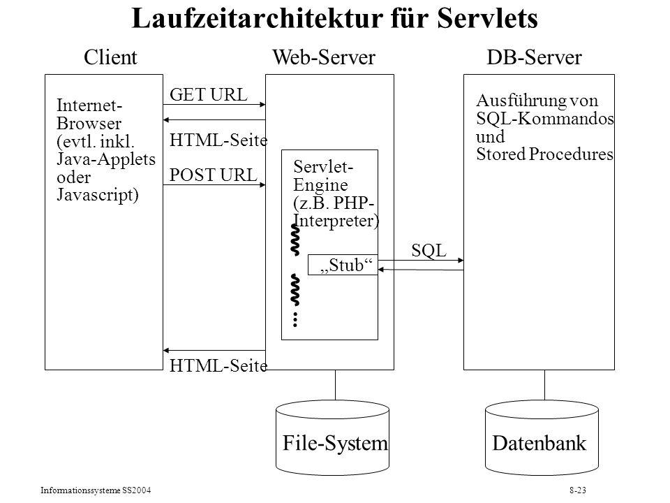 Informationssysteme SS20048-23 Laufzeitarchitektur für Servlets Datenbank ClientDB-Server Ausführung von SQL-Kommandos und Stored Procedures Web-Serve