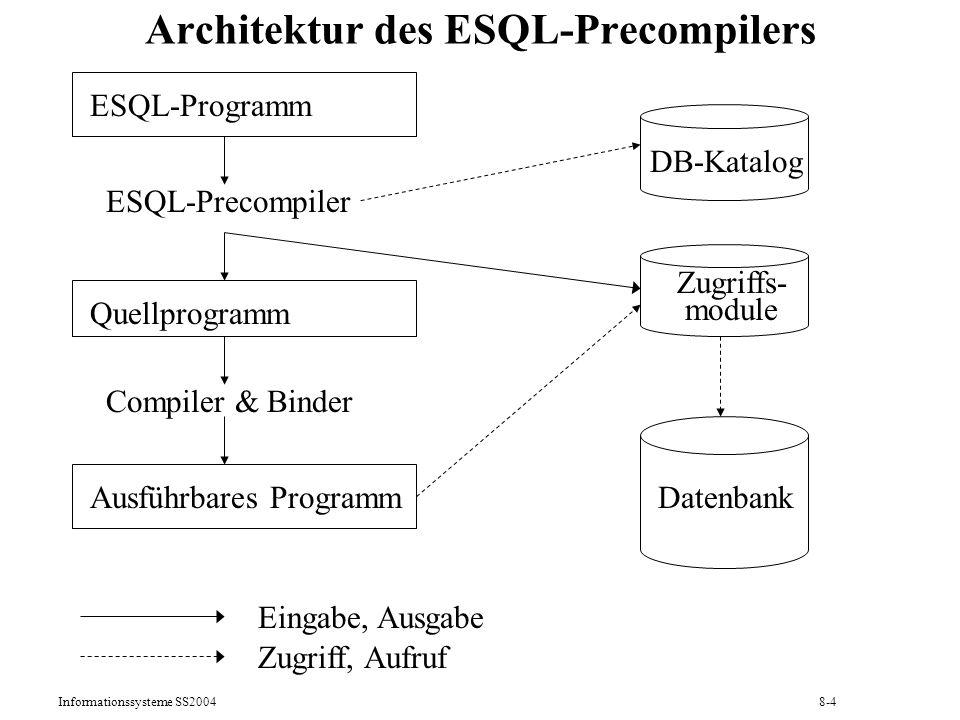 Informationssysteme SS20048-4 Architektur des ESQL-Precompilers ESQL-Programm Quellprogramm Ausführbares Programm ESQL-Precompiler Compiler & Binder D