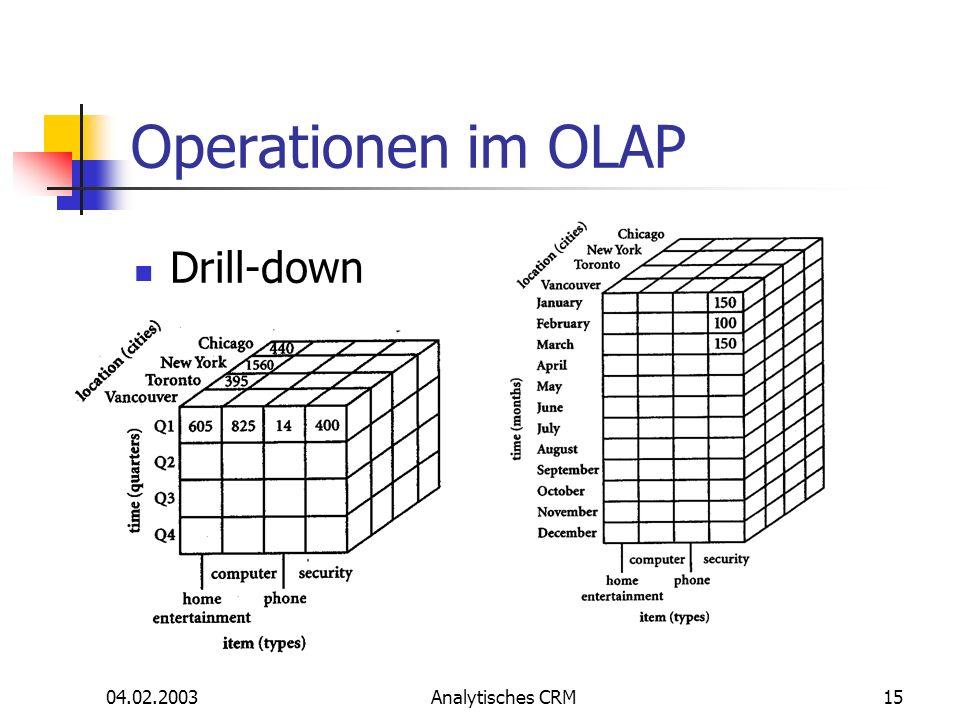 04.02.2003Analytisches CRM15 Operationen im OLAP Drill-down