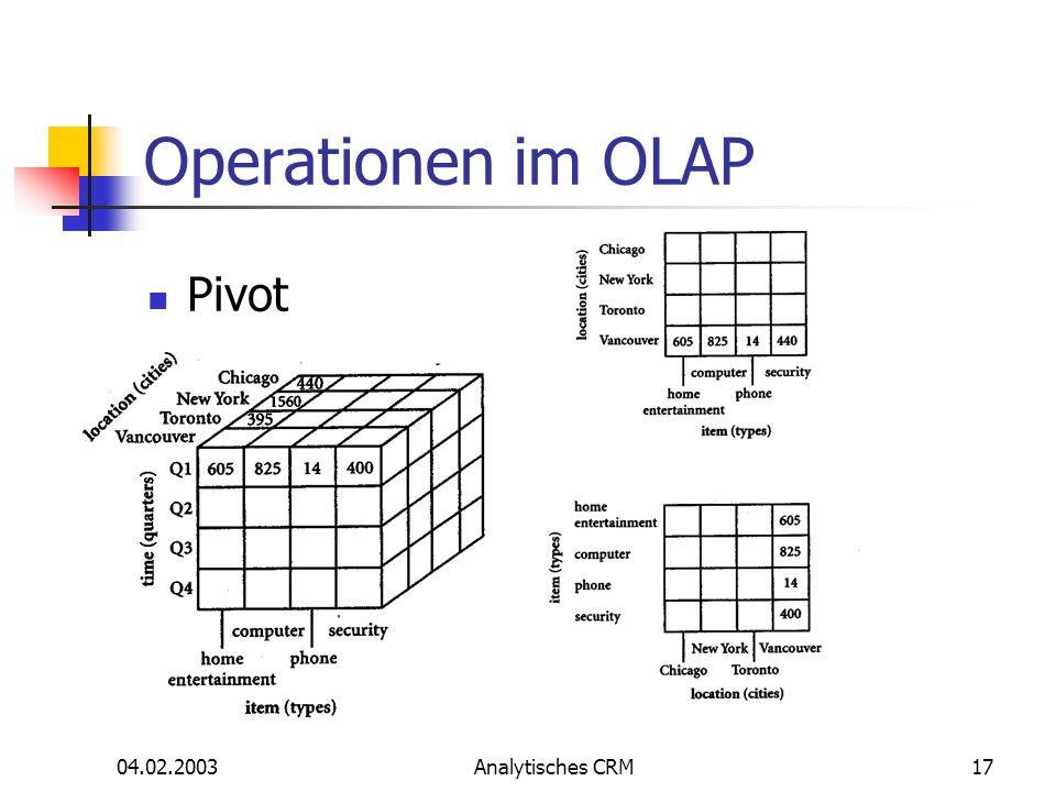 04.02.2003Analytisches CRM17 Operationen im OLAP Pivot
