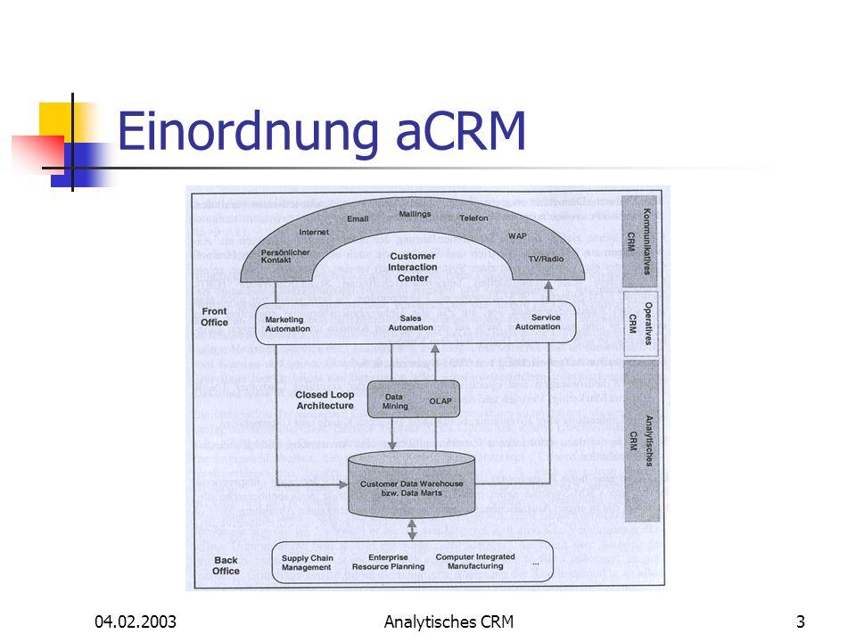 04.02.2003Analytisches CRM34 Bsp: Zusammenfassen von Kunden anhand Demographie (Durchschnittsalter, Geschlecht, Familienstand), Kaufverhalten, etc.