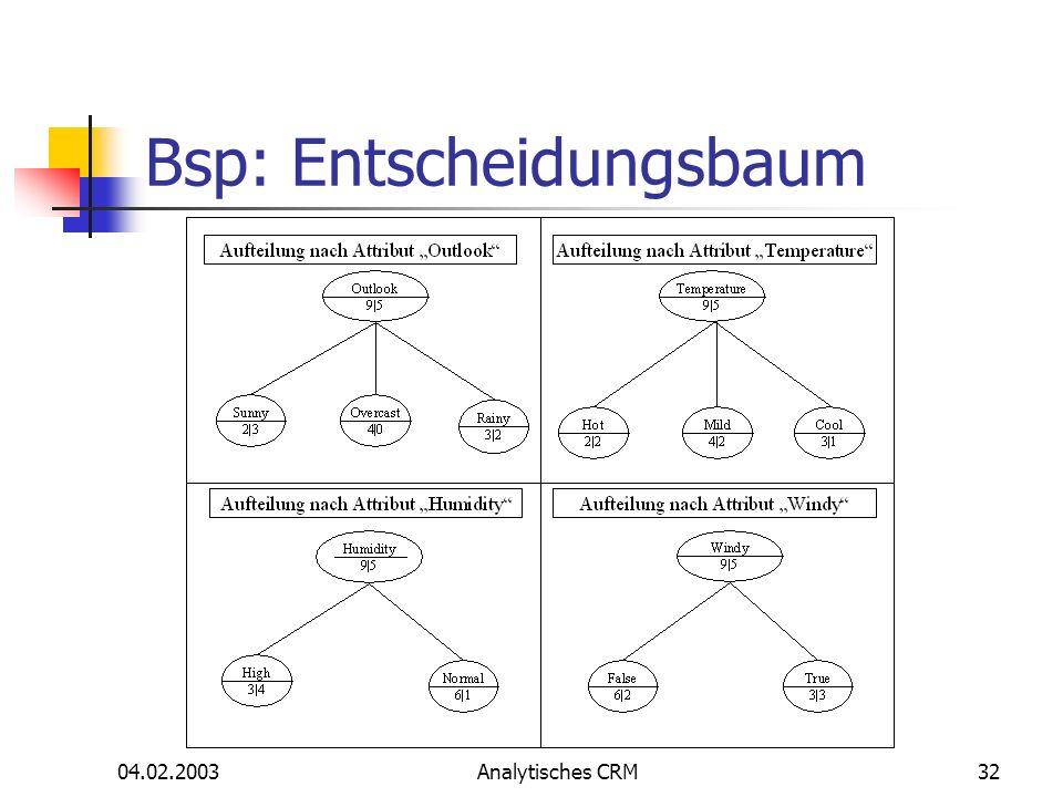 04.02.2003Analytisches CRM32 Bsp: Entscheidungsbaum