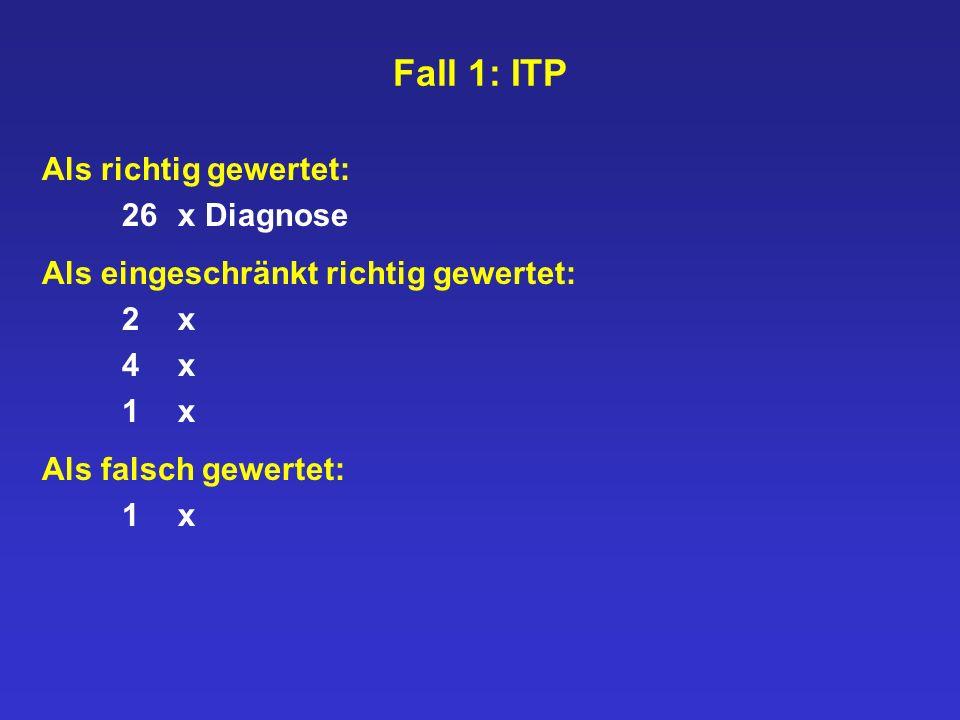 Fall 1: ITP Als richtig gewertet: 26x Diagnose Als eingeschränkt richtig gewertet: 2x 4x 1x Als falsch gewertet: 1x