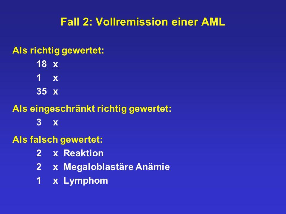 Fall 3: Grenzbefund zwischen RAEB und AML M2 Als richtig gewertet: 3x AML M1 14x AML M2 5xAML M4 5xAML 5xMDS 2xRAEB 4x REAB-T 1xCMML Eingeschränkt richtig: 7xAML M3 1xAML M5 1xCML 1xPanmyelopathie Als falsch gewertet: 1xLymphom 2xALL/AUL 3xMPE 1xAgranulozytose