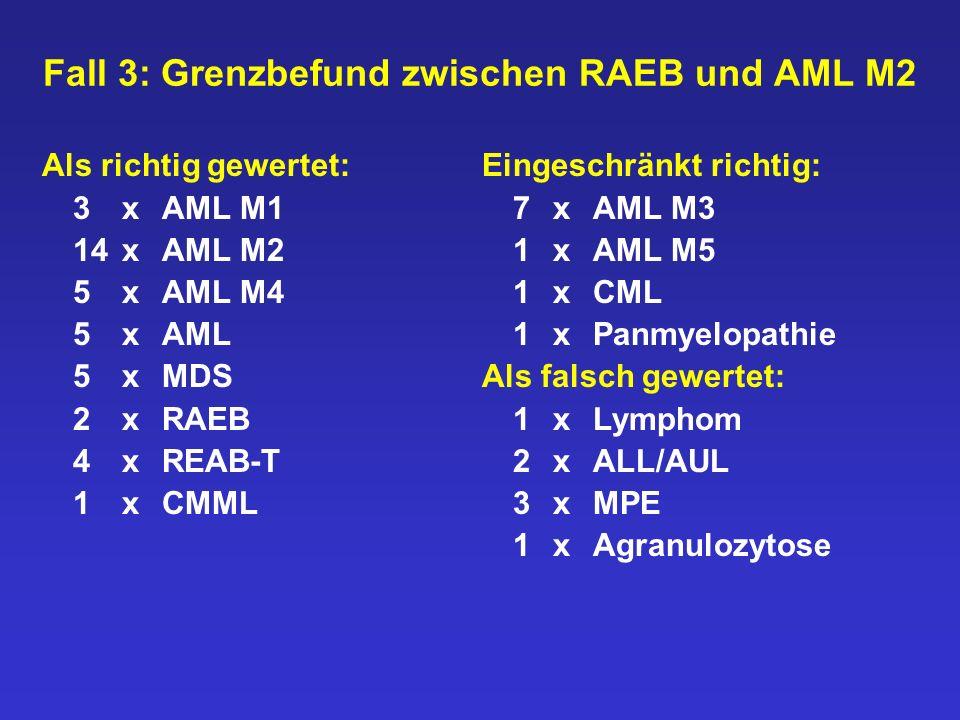 Fall 3: Grenzbefund zwischen RAEB und AML M2 Als richtig gewertet: 3x AML M1 14x AML M2 5xAML M4 5xAML 5xMDS 2xRAEB 4x REAB-T 1xCMML Eingeschränkt ric