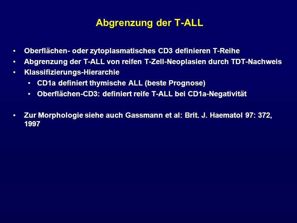 Klassifikation der T-Reihen-ALL Übergeordnete genetisch definierte Entitäten Gegenwärtig keine Immunologisch definierte Typen Pro-T-ALLzytoplasmatisches CD3, plus CD7 Prä-T-ALLzusätzlich CD2 CD5 oder CD8 Thymische ALLCD1a; Nachweis sticht gegen CD3 Reife T-ALLOberflächen-CD3