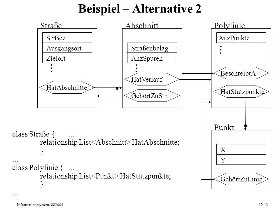 Informationssysteme SS200410-13 Beispiel – Alternative 2 Straße StrBez Ausgangsort Zielort... HatAbschnitte Abschnitt Straßenbelag AnzSpuren... HatVer