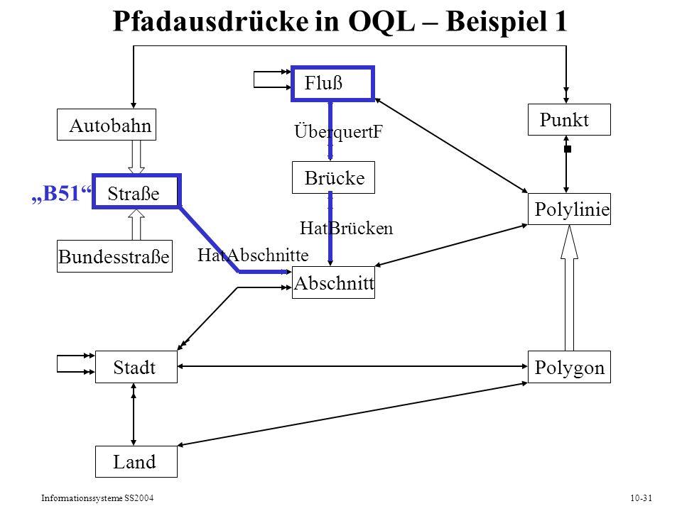 Informationssysteme SS200410-31 Pfadausdrücke in OQL – Beispiel 1 Straße Autobahn Bundesstraße Fluß Brücke Abschnitt Punkt Polylinie PolygonStadt Land B51 HatAbschnitte HatBrücken ÜberquertF