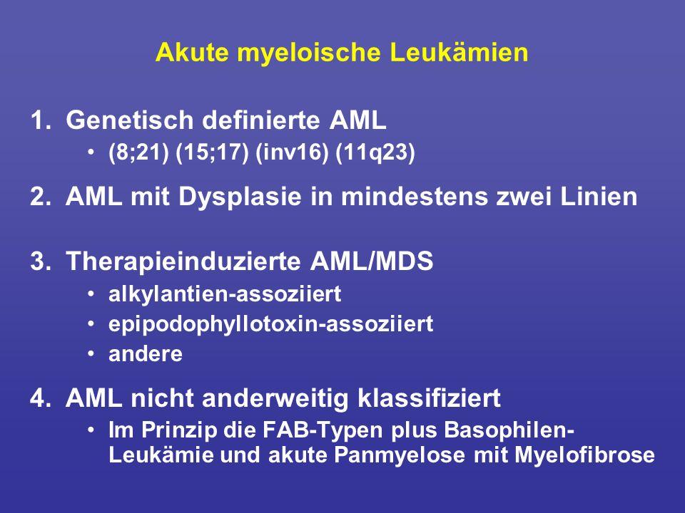 Akute myeloische Leukämien 1.Genetisch definierte AML (8;21) (15;17) (inv16) (11q23) 2.AML mit Dysplasie in mindestens zwei Linien 3.Therapieinduziert