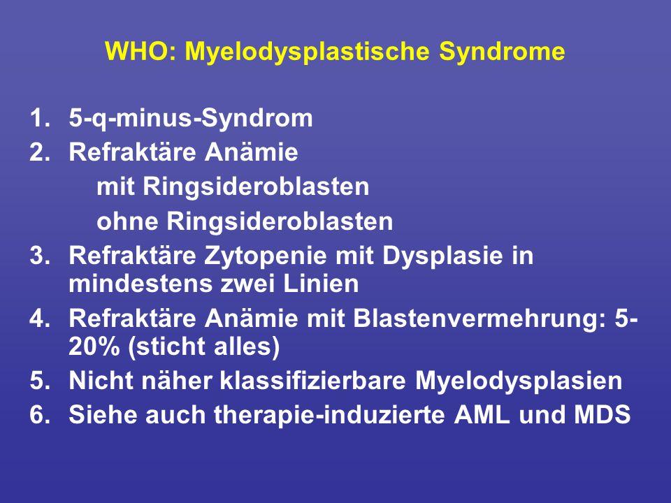 WHO: Myelodysplastische Syndrome 1.5-q-minus-Syndrom 2.Refraktäre Anämie mit Ringsideroblasten ohne Ringsideroblasten 3.Refraktäre Zytopenie mit Dyspl