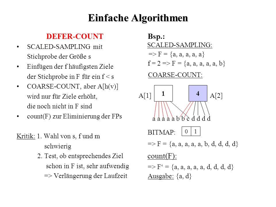 Einfache Algorithmen DEFER-COUNT SCALED-SAMPLING mit Stichprobe der Größe s Einfügen der f häufigsten Ziele der Stichprobe in F für ein f < s COARSE-COUNT, aber A[h(v)] wird nur für Ziele erhöht, die noch nicht in F sind count(F) zur Eliminierung der FPs Kritik: 1.