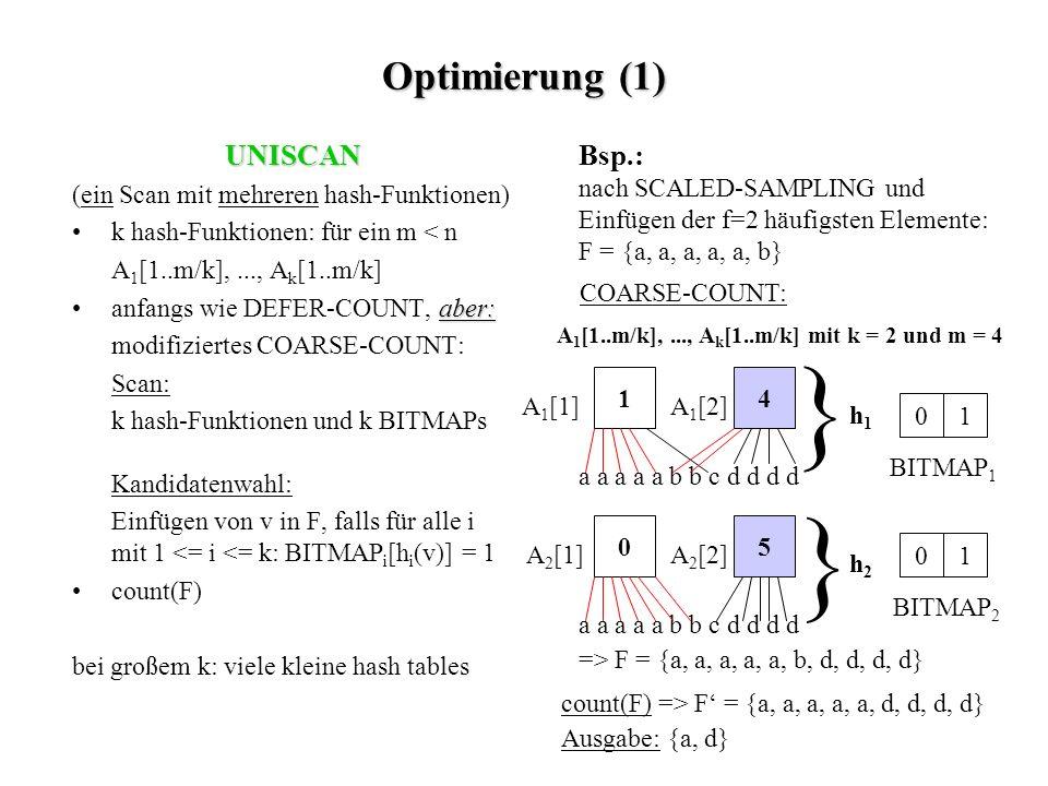 Optimierung (1) UNISCAN (ein Scan mit mehreren hash-Funktionen) k hash-Funktionen: für ein m < n A 1 [1..m/k],..., A k [1..m/k] aber:anfangs wie DEFER-COUNT, aber: modifiziertes COARSE-COUNT: Scan: k hash-Funktionen und k BITMAPs Kandidatenwahl: Einfügen von v in F, falls für alle i mit 1 <= i <= k: BITMAP i [h i (v)] = 1 count(F) bei großem k: viele kleine hash tables Bsp.: nach SCALED-SAMPLING und Einfügen der f=2 häufigsten Elemente: F = {a, a, a, a, a, b} 14 COARSE-COUNT: A 1 [1] a a a a a b b c d d d d 05 A 2 [1] A 1 [2] A 2 [2] } h1h1 } h2h2 A 1 [1..m/k],..., A k [1..m/k] mit k = 2 und m = 4 01 01 count(F) => F = {a, a, a, a, a, d, d, d, d} => F = {a, a, a, a, a, b, d, d, d, d} Ausgabe: {a, d} BITMAP 1 BITMAP 2