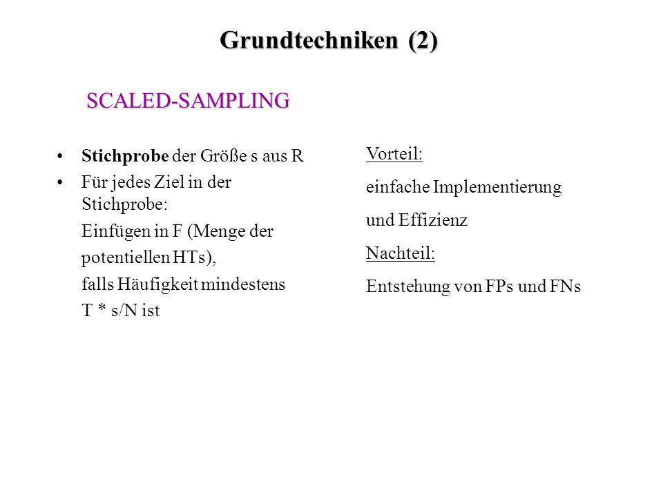 Grundtechniken (2) SCALED-SAMPLING Stichprobe der Größe s aus R Für jedes Ziel in der Stichprobe: Einfügen in F (Menge der potentiellen HTs), falls Häufigkeit mindestens T * s/N ist Vorteil: einfache Implementierung und Effizienz Nachteil: Entstehung von FPs und FNs