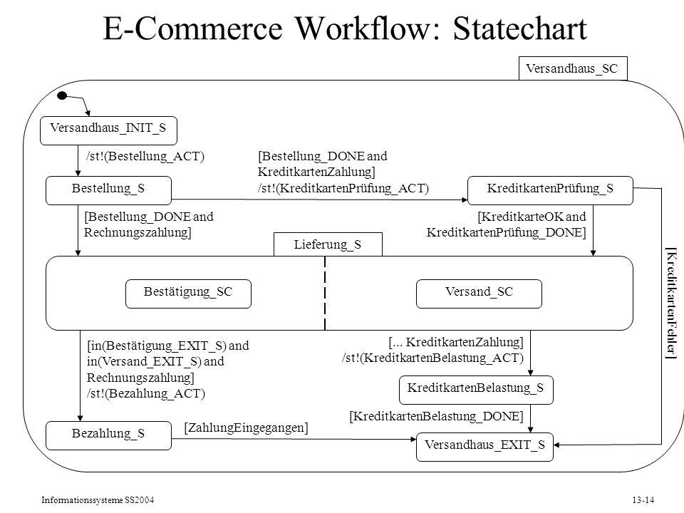 Informationssysteme SS200413-14 E-Commerce Workflow: Statechart Versandhaus_SC [in(Bestätigung_EXIT_S) and in(Versand_EXIT_S) and Rechnungszahlung] /s
