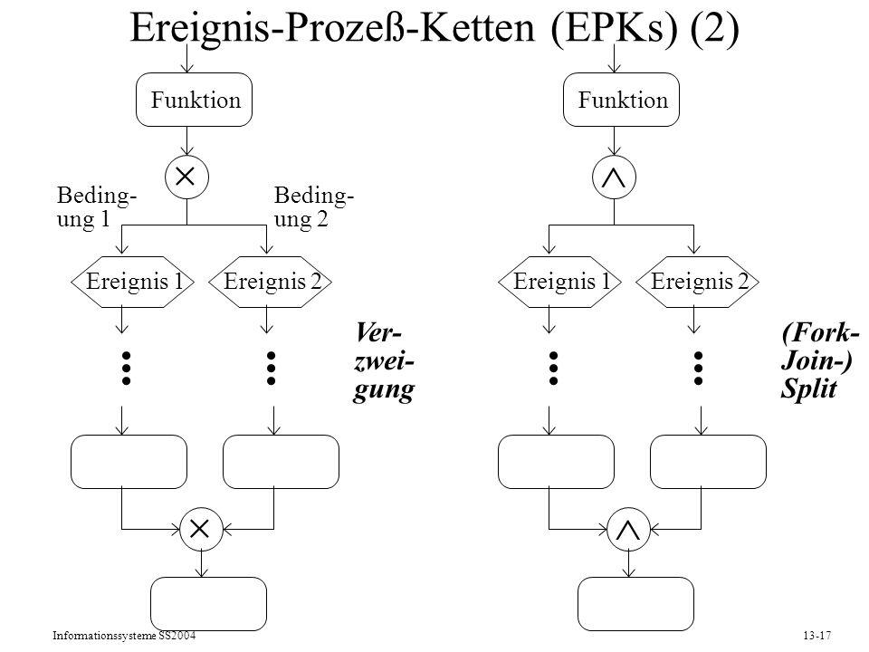 Informationssysteme SS200413-17 Ereignis-Prozeß-Ketten (EPKs) (2) Funktion Beding- ung 1 Beding- ung 2 Ereignis 1Ereignis 2... Ver- zwei- gung Funktio