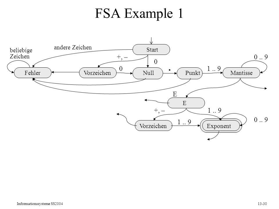 Informationssysteme SS200413-30 FSA Example 1 Start Vorzeichen Null Mantisse E VorzeichenExponent Fehler +, – 0 1.. 9 0.. 9 E +, –1.. 9 0.. 9 andere Z