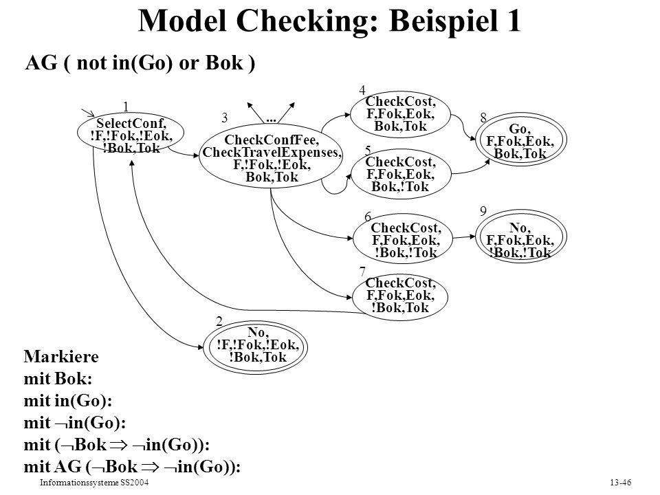 Informationssysteme SS200413-46 Model Checking: Beispiel 1 SelectConf, !F,!Fok,!Eok, !Bok,Tok CheckCost, F,Fok,Eok, Bok,!Tok No, !F,!Fok,!Eok, !Bok,To