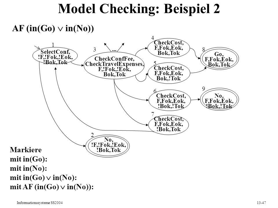 Informationssysteme SS200413-47 Model Checking: Beispiel 2 SelectConf, !F,!Fok,!Eok, !Bok,Tok CheckCost, F,Fok,Eok, Bok,!Tok No, !F,!Fok,!Eok, !Bok,To