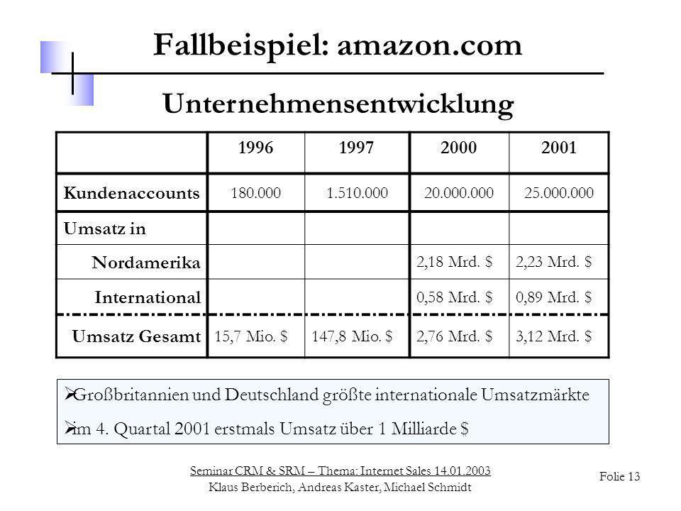 Seminar CRM & SRM – Thema: Internet Sales 14.01.2003 Klaus Berberich, Andreas Kaster, Michael Schmidt Folie 13 Fallbeispiel: amazon.com 19961997200020
