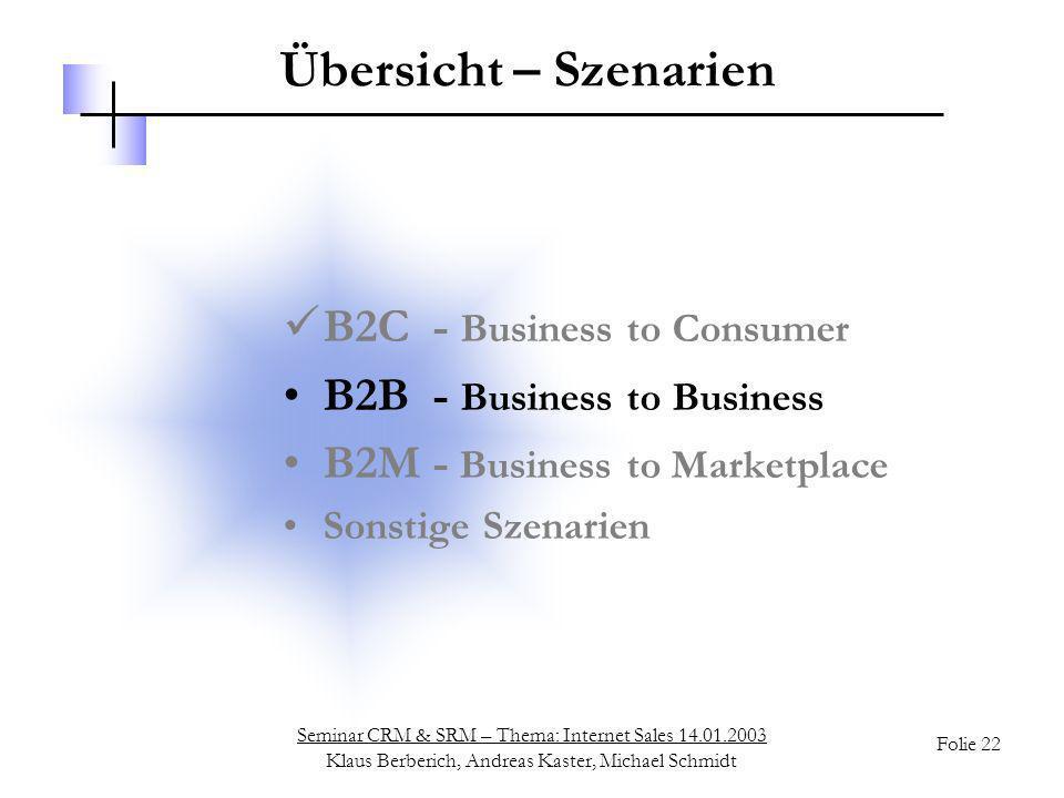Seminar CRM & SRM – Thema: Internet Sales 14.01.2003 Klaus Berberich, Andreas Kaster, Michael Schmidt Folie 22 Übersicht – Szenarien B2C - Business to