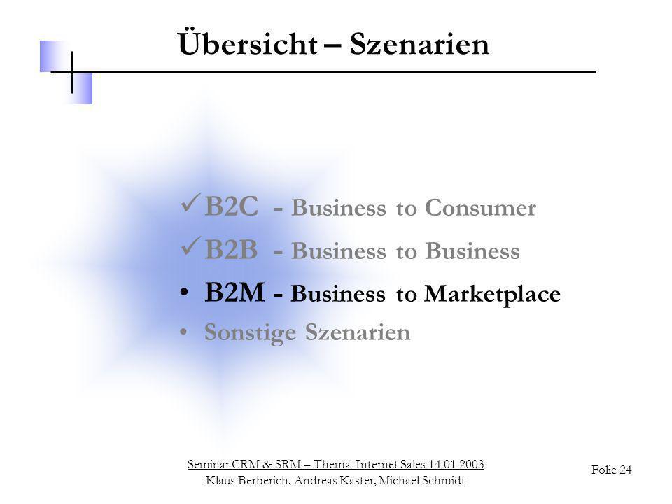 Seminar CRM & SRM – Thema: Internet Sales 14.01.2003 Klaus Berberich, Andreas Kaster, Michael Schmidt Folie 24 Übersicht – Szenarien B2C - Business to
