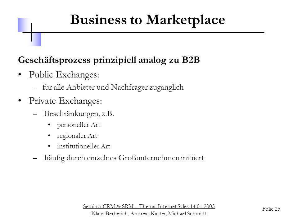 Seminar CRM & SRM – Thema: Internet Sales 14.01.2003 Klaus Berberich, Andreas Kaster, Michael Schmidt Folie 25 Business to Marketplace Geschäftsprozes
