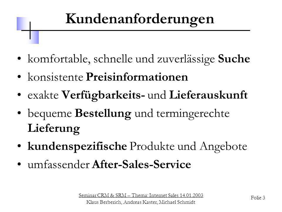 Seminar CRM & SRM – Thema: Internet Sales 14.01.2003 Klaus Berberich, Andreas Kaster, Michael Schmidt Folie 54 Chancen des E-Selling Der neue Verkaufskanal bietet Chancen auf -grenzenlose Marktpräsenz rund um die Uhr -umfassende Kosteneinsparungen -Prozessbeschleunigung durch Automatisierung -Umsatzsteigerung