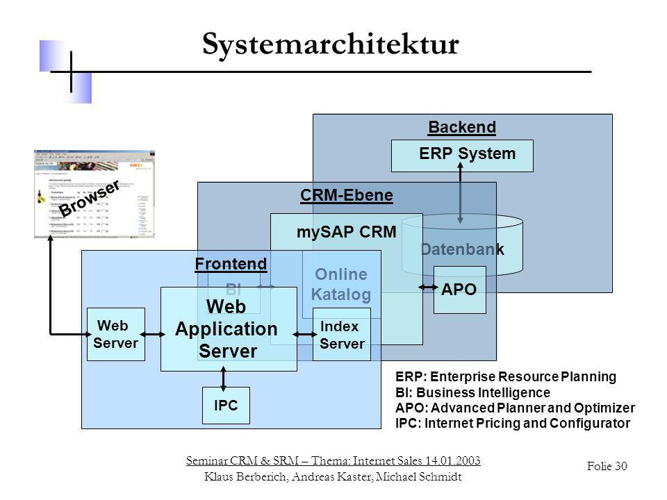 Seminar CRM & SRM – Thema: Internet Sales 14.01.2003 Klaus Berberich, Andreas Kaster, Michael Schmidt Folie 30 ERP System Datenbank Backend Systemarch