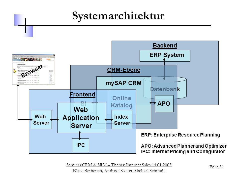 Seminar CRM & SRM – Thema: Internet Sales 14.01.2003 Klaus Berberich, Andreas Kaster, Michael Schmidt Folie 31 ERP: Enterprise Resource Planning BI: B