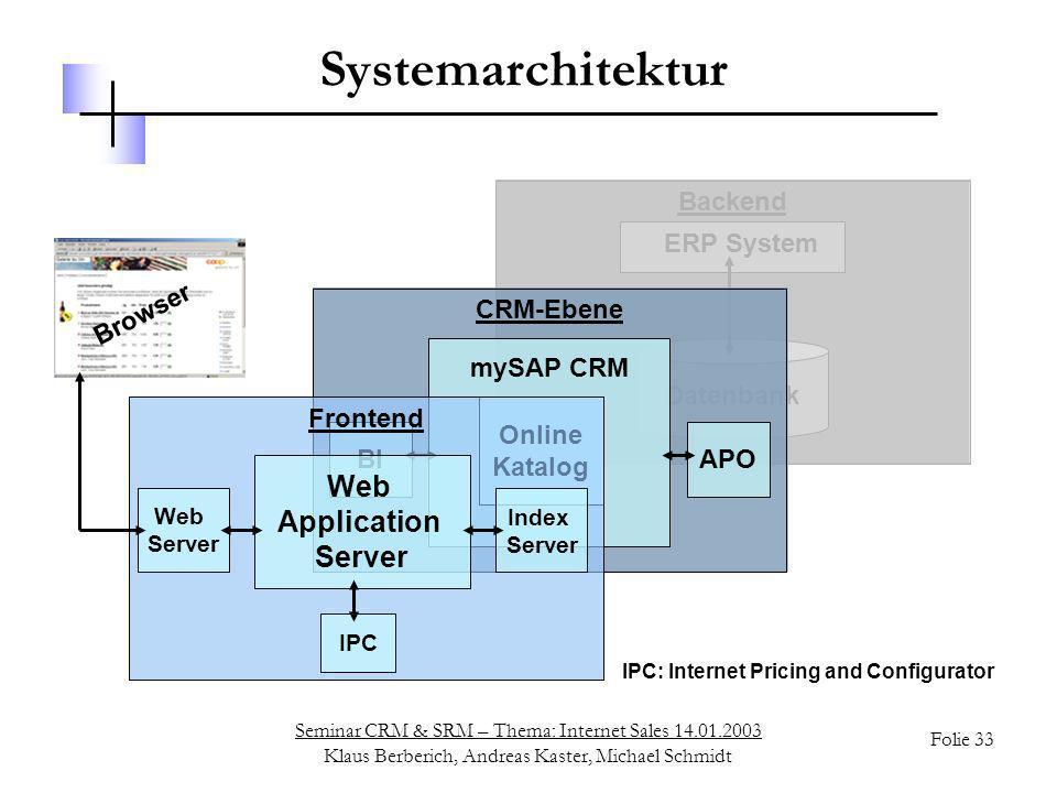 Seminar CRM & SRM – Thema: Internet Sales 14.01.2003 Klaus Berberich, Andreas Kaster, Michael Schmidt Folie 33 BI: Business Intelligence APO: Advanced