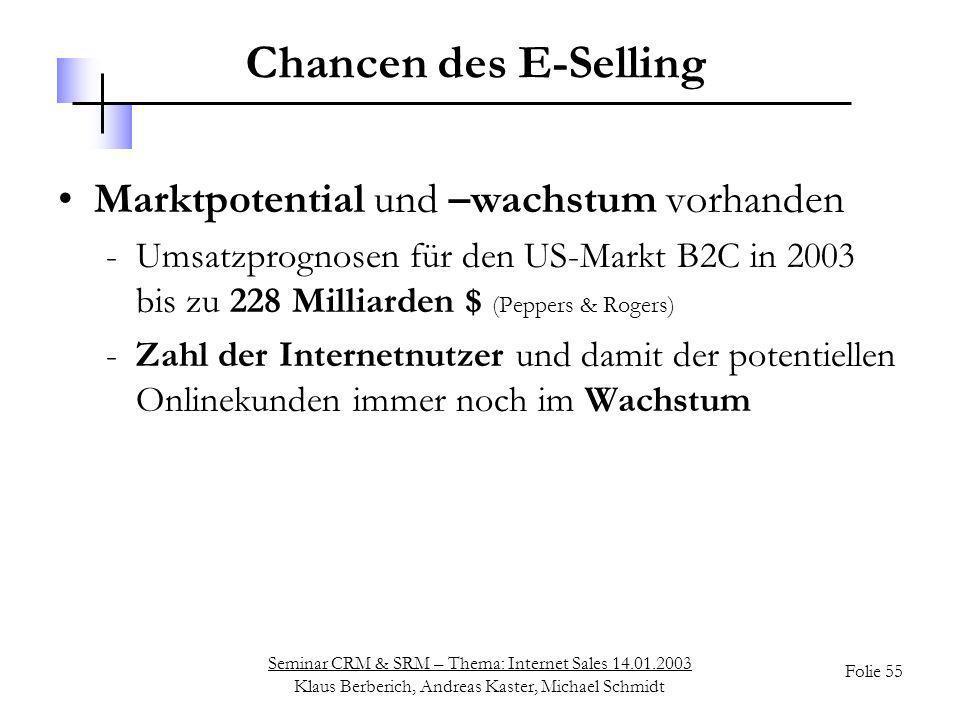 Seminar CRM & SRM – Thema: Internet Sales 14.01.2003 Klaus Berberich, Andreas Kaster, Michael Schmidt Folie 55 Chancen des E-Selling Marktpotential un