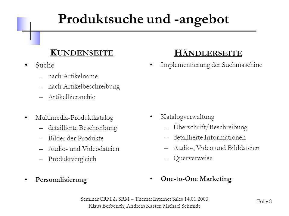 Seminar CRM & SRM – Thema: Internet Sales 14.01.2003 Klaus Berberich, Andreas Kaster, Michael Schmidt Folie 8 Produktsuche und -angebot K UNDENSEITE S