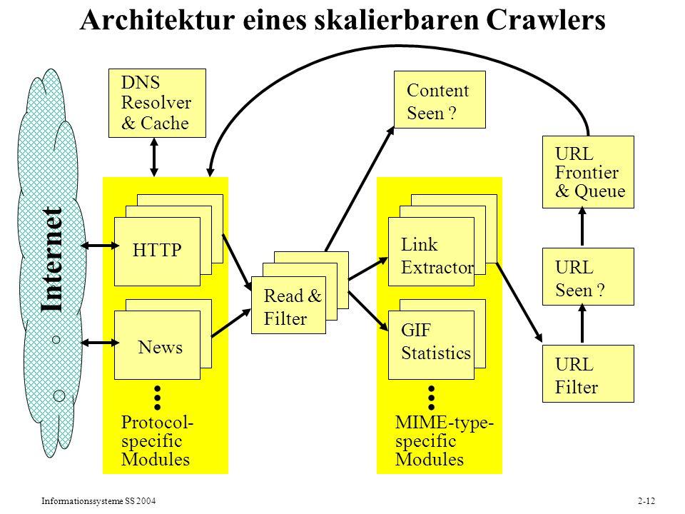 Informationssysteme SS 20042-12 Architektur eines skalierbaren Crawlers DNS Resolver & Cache HTTP News... Internet Content Seen ? Protocol- specific M