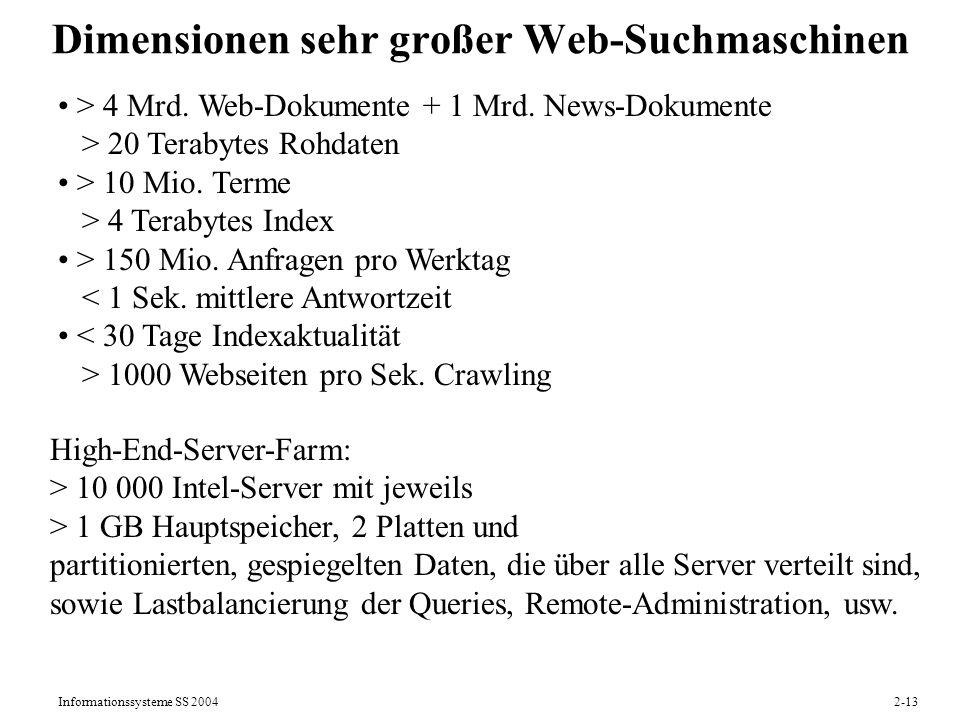 Informationssysteme SS 20042-13 Dimensionen sehr großer Web-Suchmaschinen > 4 Mrd. Web-Dokumente + 1 Mrd. News-Dokumente > 20 Terabytes Rohdaten > 10