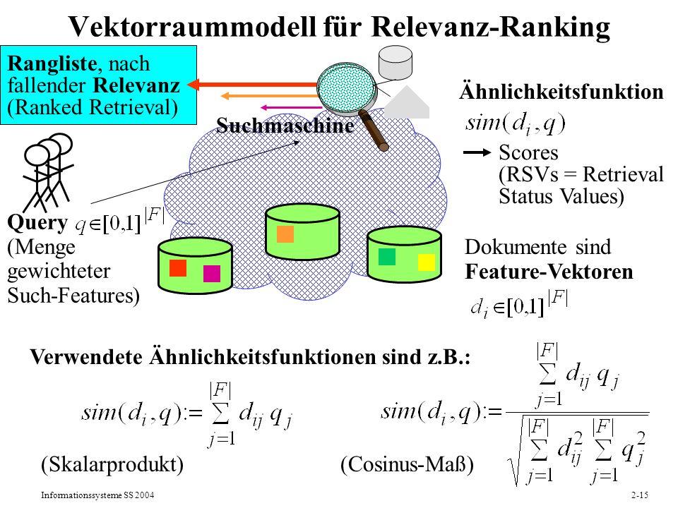 Informationssysteme SS 20042-15 Rangliste, nach fallender Relevanz (Ranked Retrieval) Vektorraummodell für Relevanz-Ranking Suchmaschine Query (Menge