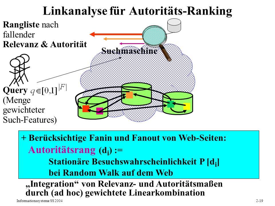Informationssysteme SS 20042-19 + Berücksichtige Fanin und Fanout von Web-Seiten: Autoritätsrang (d i ) := Stationäre Besuchswahrscheinlichkeit P [d i