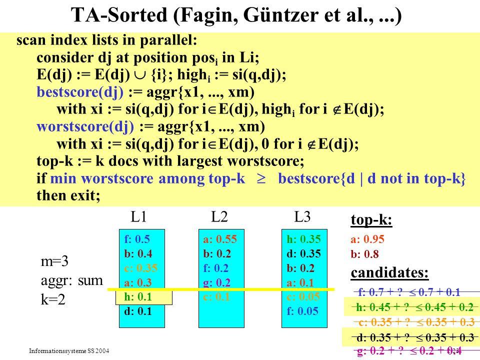 Informationssysteme SS 20042-23 TA-Sorted (Fagin, Güntzer et al.,...) scan index lists in parallel: consider dj at position pos i in Li; E(dj) := E(dj