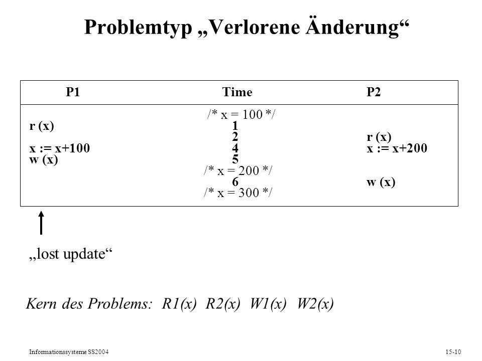 Informationssysteme SS200415-10 Problemtyp Verlorene Änderung P1TimeP2 /* x = 100 */ r (x) 1 2r (x) x := x+100 4x := x+200 w (x) 5 /* x = 200 */ 6w (x
