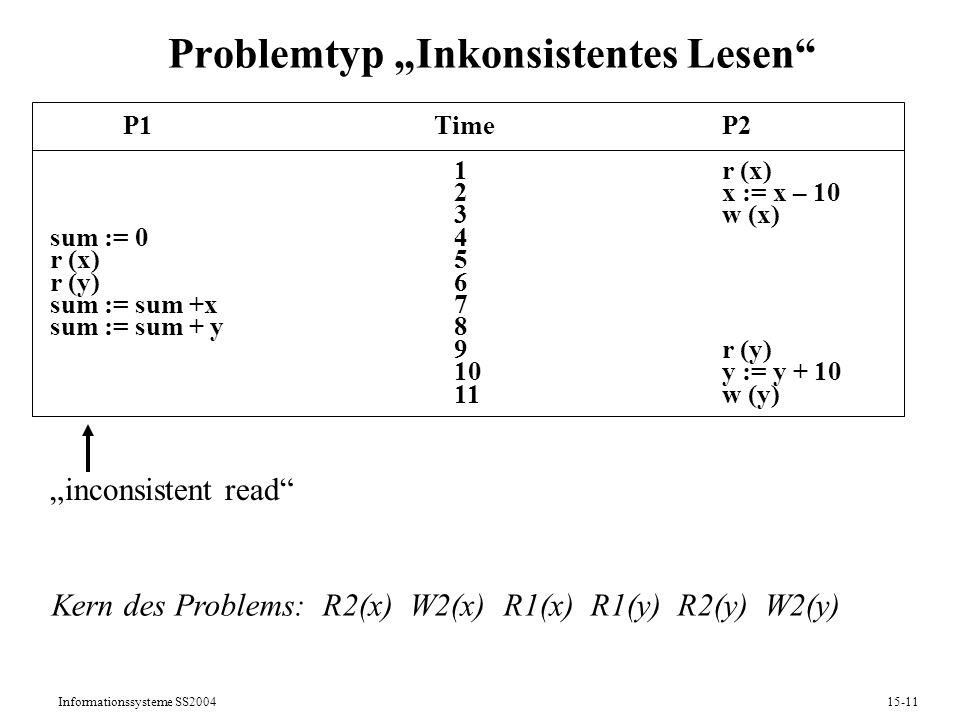 Informationssysteme SS200415-11 Problemtyp Inkonsistentes Lesen P1TimeP2 1r (x) 2x := x – 10 3w (x) sum := 0 4 r (x) 5 r (y) 6 sum := sum +x 7 sum :=