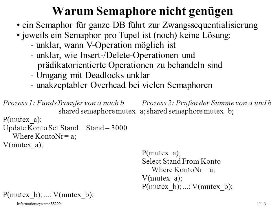Informationssysteme SS200415-13 Warum Semaphore nicht genügen ein Semaphor für ganze DB führt zur Zwangssequentialisierung jeweils ein Semaphor pro Tu