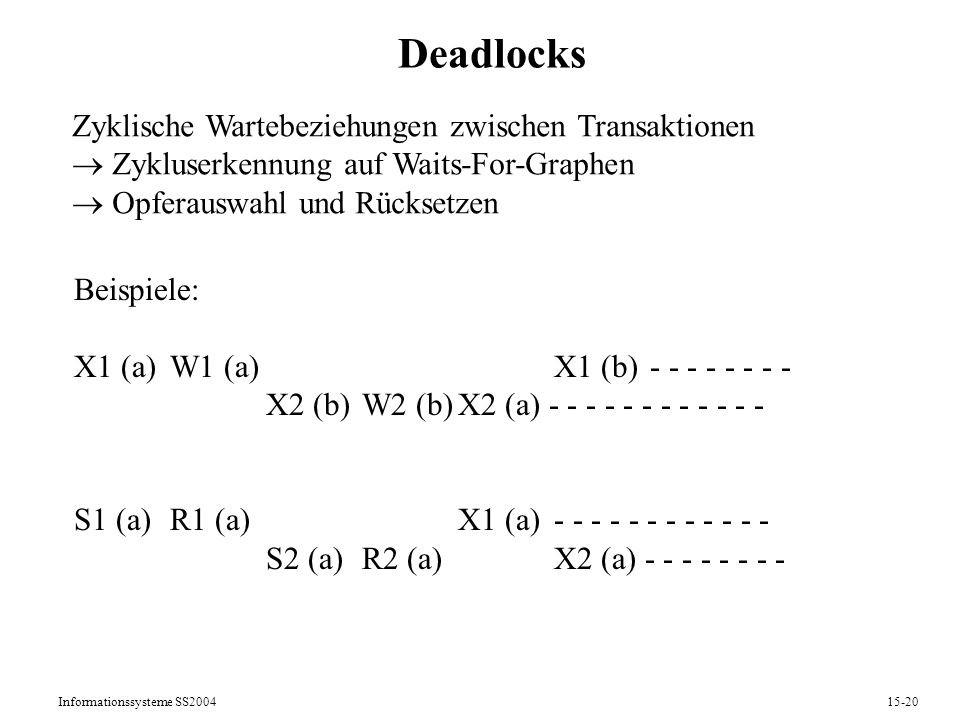 Informationssysteme SS200415-20 Deadlocks Zyklische Wartebeziehungen zwischen Transaktionen Zykluserkennung auf Waits-For-Graphen Opferauswahl und Rüc
